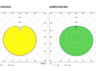 Заявленная и измеренная КСС светильника SPHERE_P (PRO LED) Ø 50 см