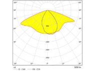 Измеренная КСС на светильник ОПТИМА LE-СКУ-28-020