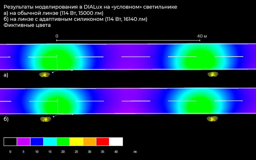 Результаты моделирования в DIALux, фиктивные цвета