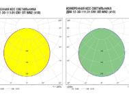Заявленная и измеренная КСС светильника ДВО 12 LITE C