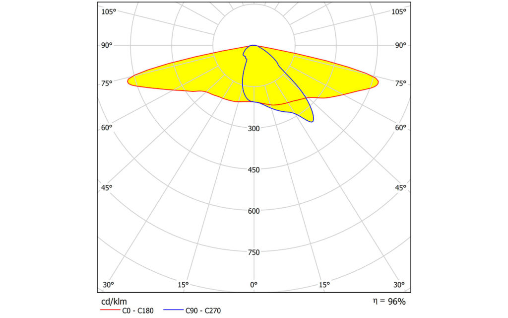 STRADELLA-8-HV-CSP-LM1 от LEDIL