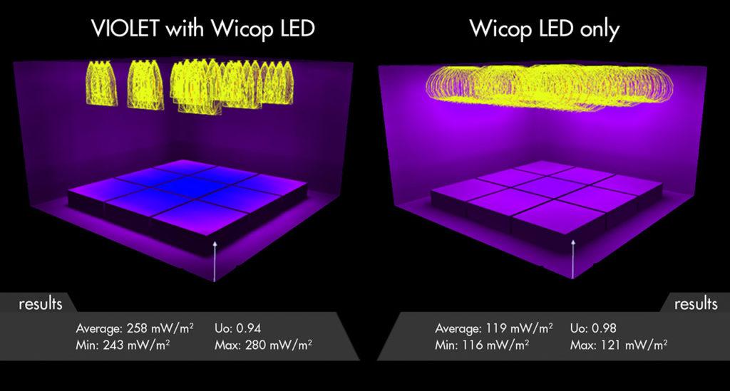 VIOLET-12X1-S от LEDIL — оптика для работы с UV-C светодиодами
