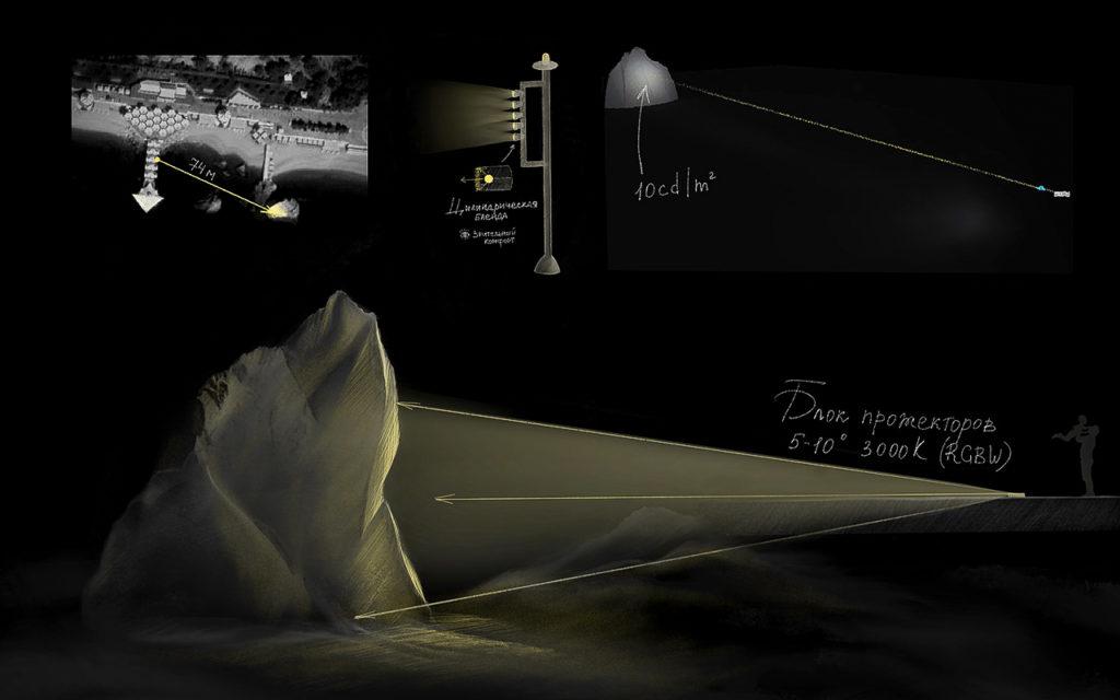 Проект освещения скалы. Закатный свет для одного из крымских пляжей